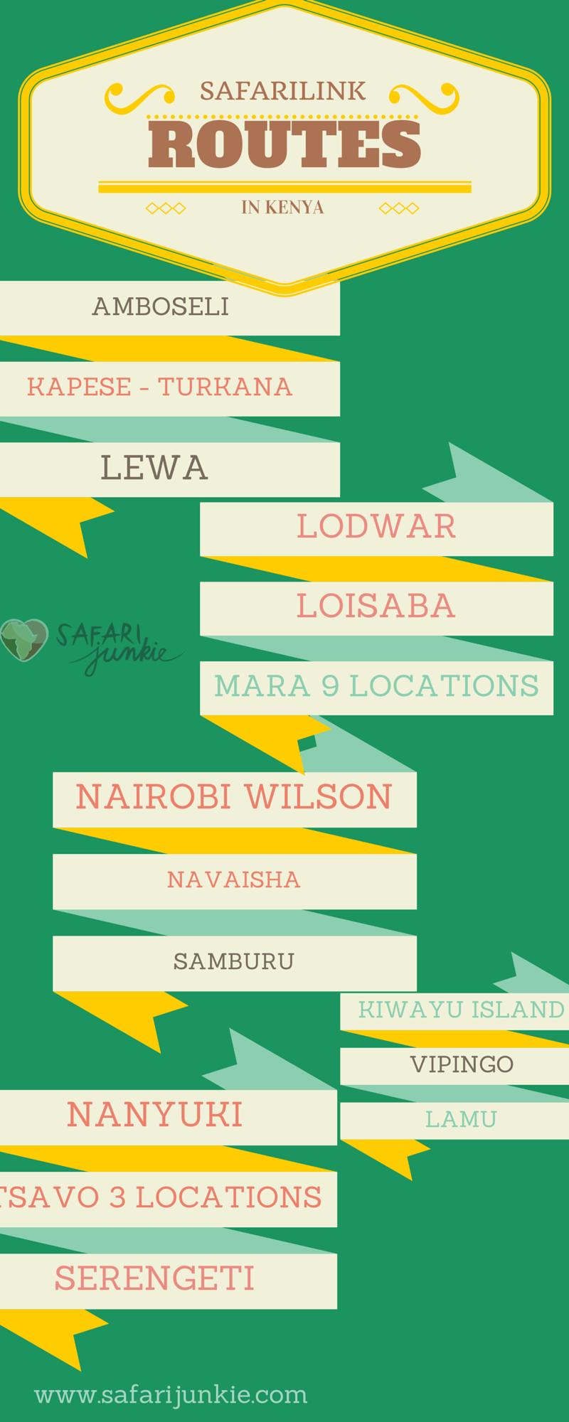 flights to kenyan national parks