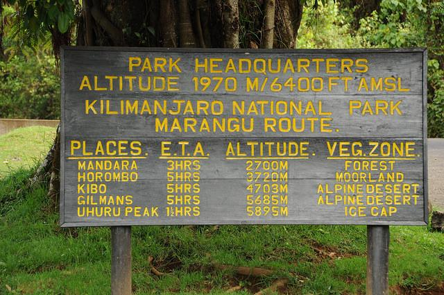 Day Hike to Kilimanjaro Mandara Hut park entrance